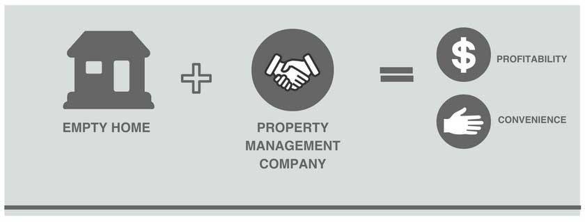 property-management-solution